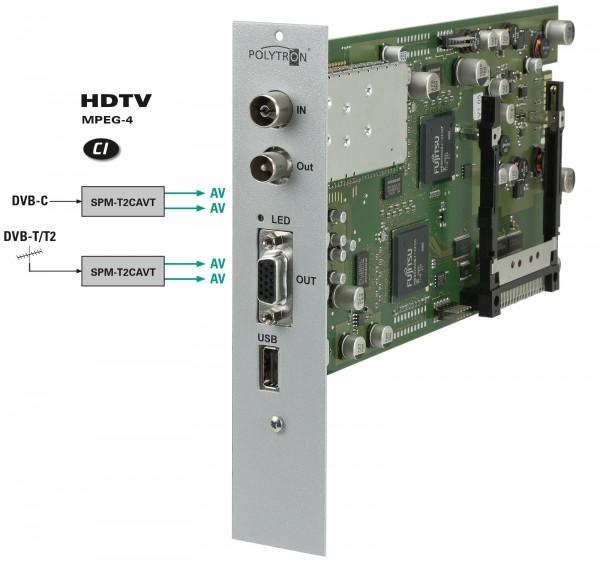 SPM-T2C-AVT