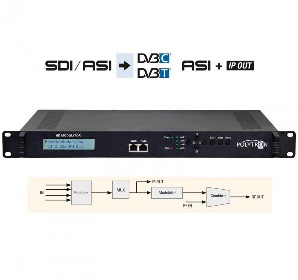 HDS 4 T01
