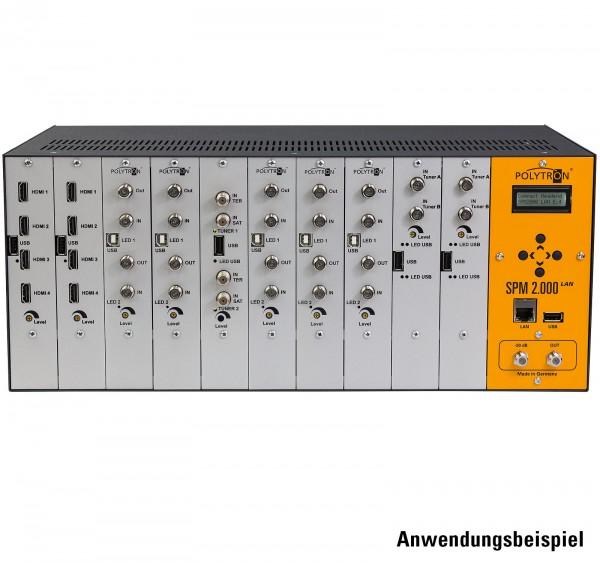 SPM 2000 LAN